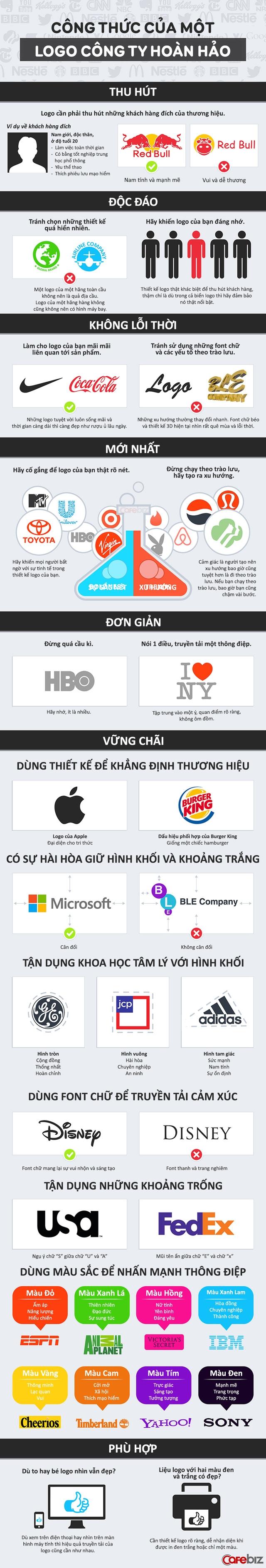 Cong-thuc-thiet-ke-logo